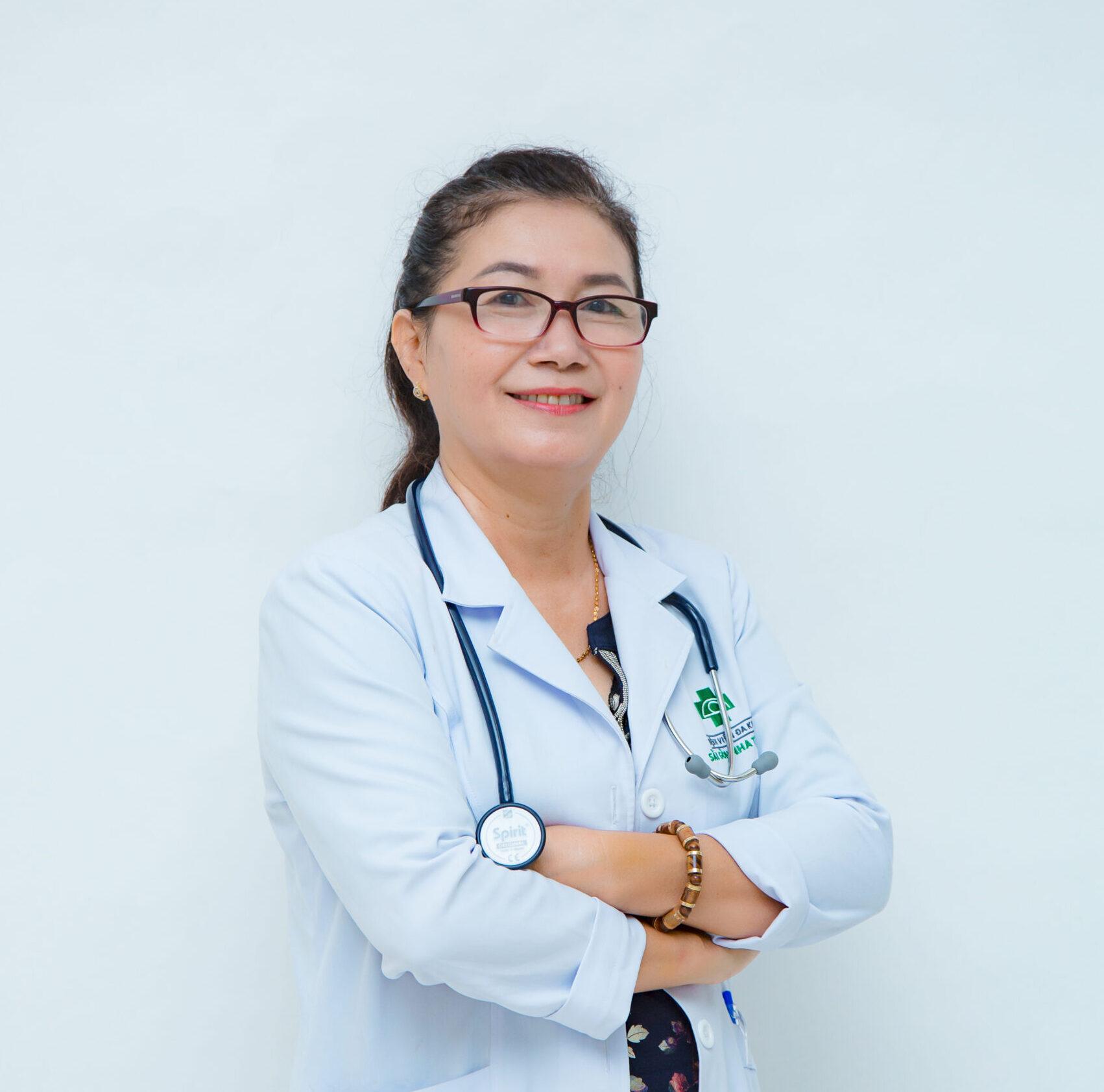 BS CKI Nguyễn Thị Ngọc Hiệp